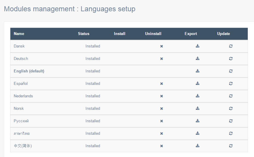 modules-management-languages
