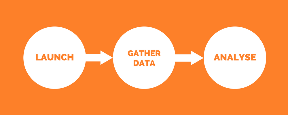 PG Dating Pro: Launch site, gather data, analyse