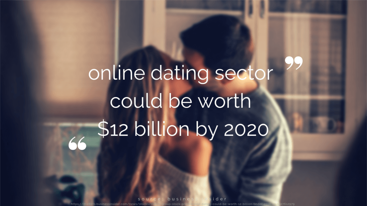 Bright future of online dating